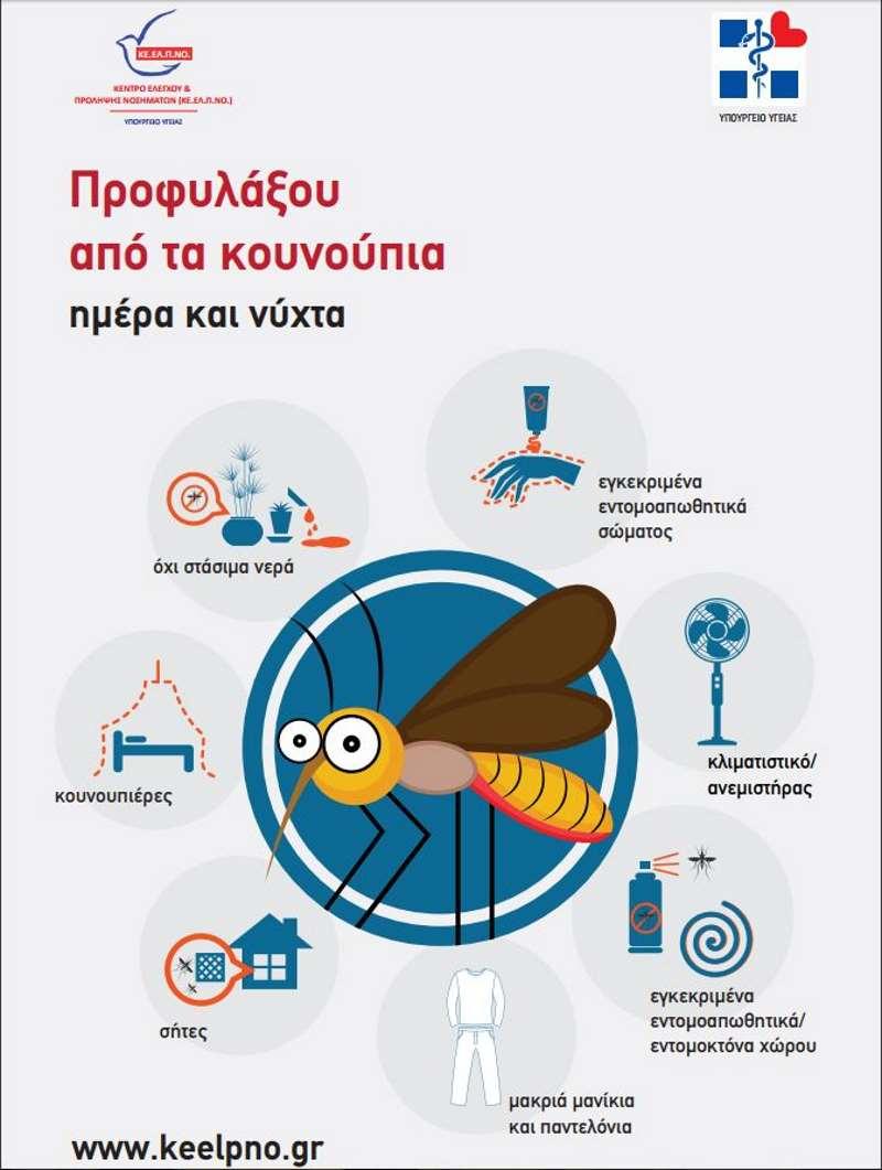 Ελονοσία και καραντίνα στην Ελλάδα του 2017!